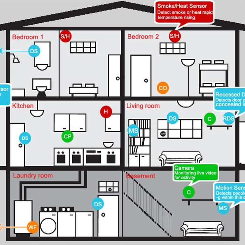 Residential Fire alarm installation