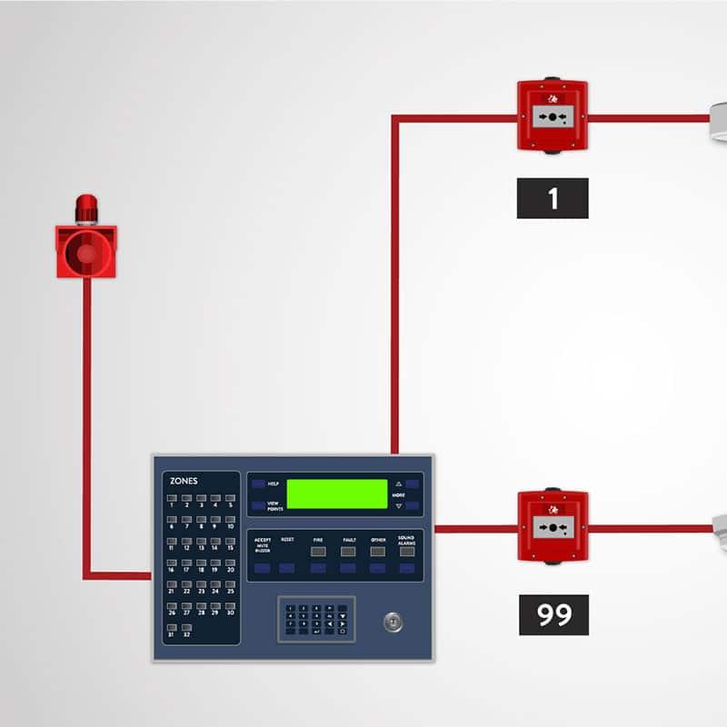 Fire alarm system programming